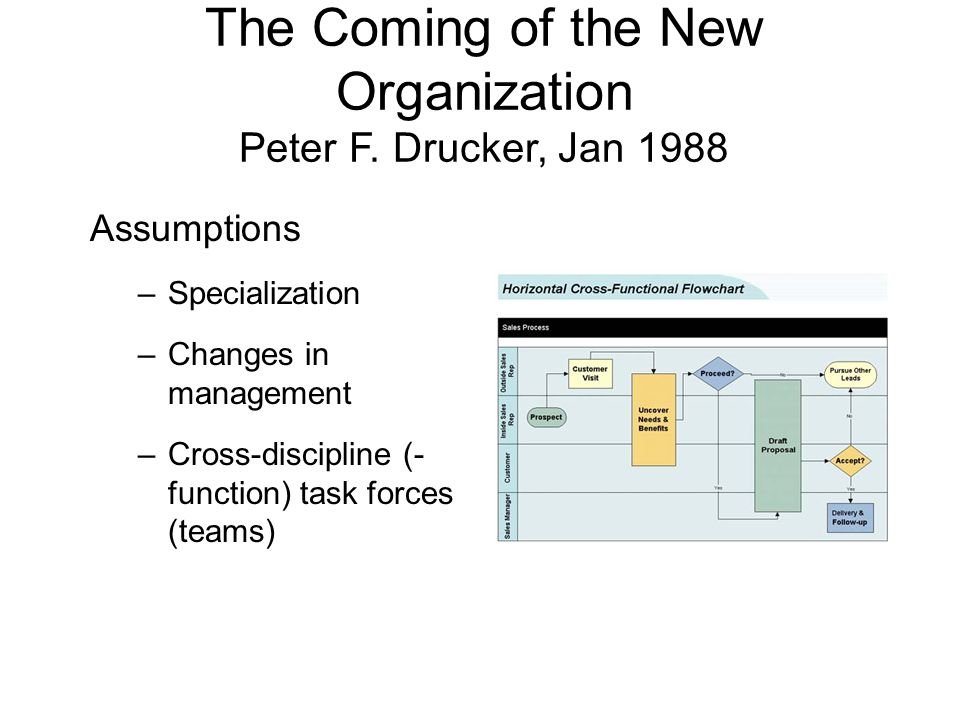 The Coming of the New Organization Peter F. Drucker, Jan 1988