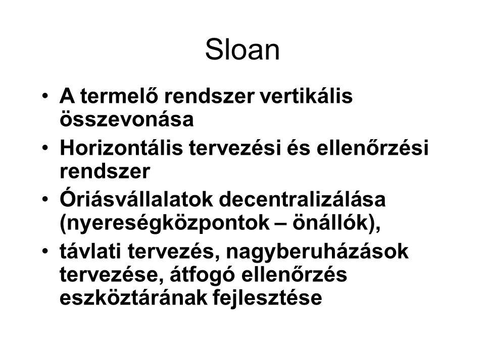 Sloan A termelő rendszer vertikális összevonása