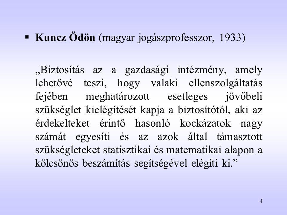 Kuncz Ödön (magyar jogászprofesszor, 1933)