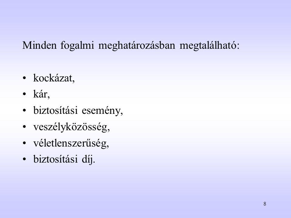 Minden fogalmi meghatározásban megtalálható: