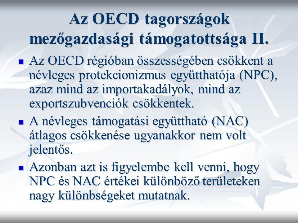 Az OECD tagországok mezőgazdasági támogatottsága II.
