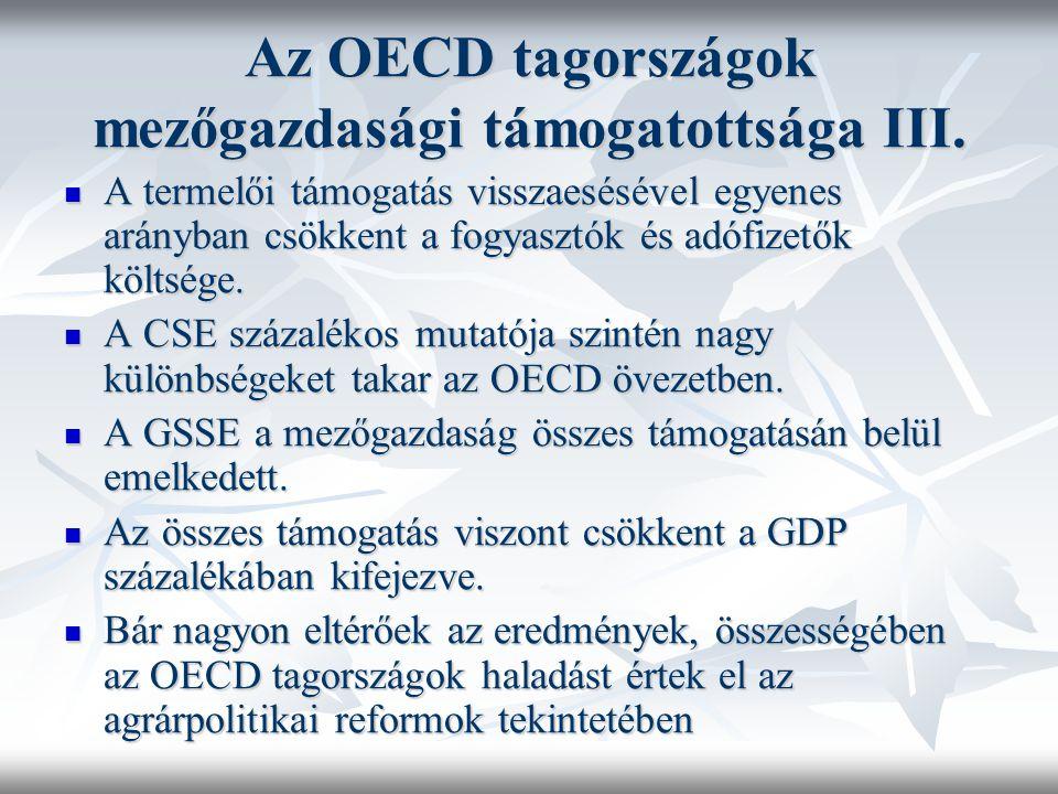 Az OECD tagországok mezőgazdasági támogatottsága III.