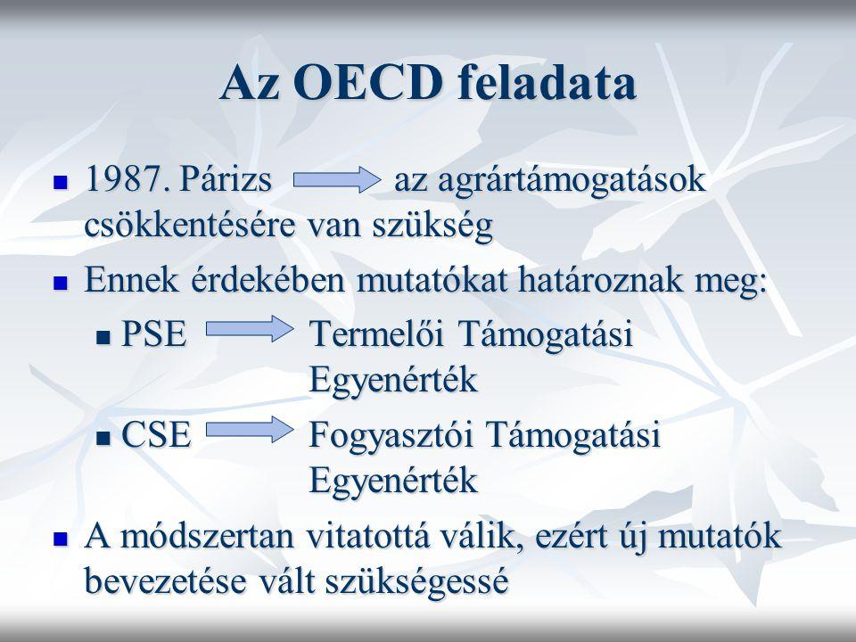 Az OECD feladata 1987. Párizs az agrártámogatások csökkentésére van szükség. Ennek érdekében mutatókat határoznak meg: