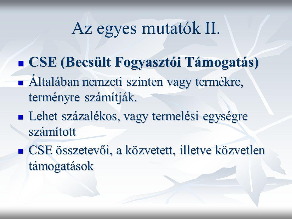 Az egyes mutatók II. CSE (Becsült Fogyasztói Támogatás)
