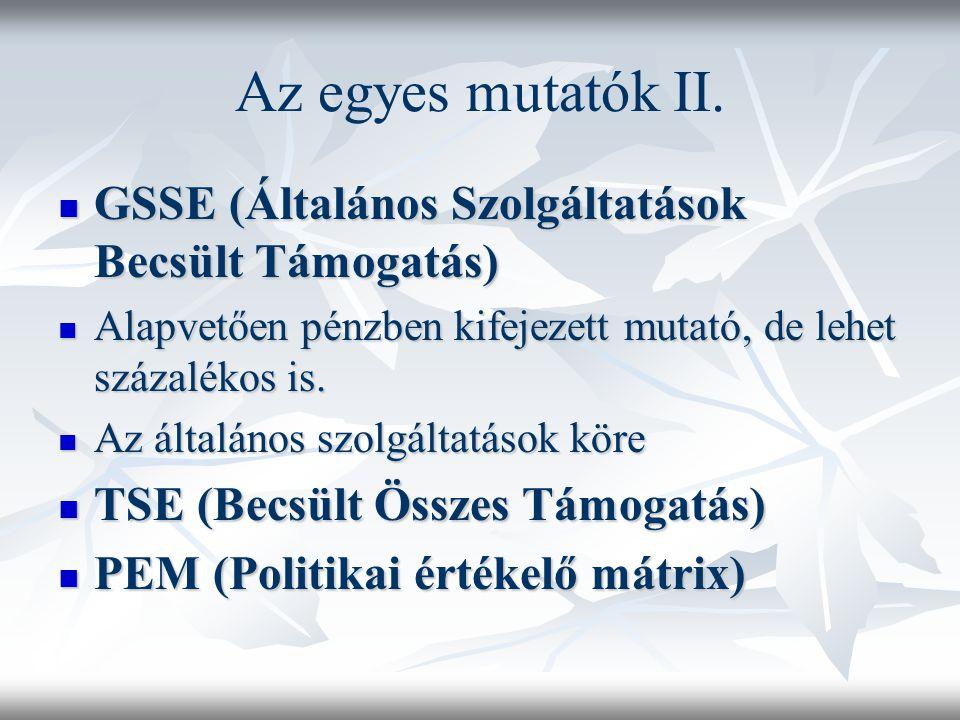 Az egyes mutatók II. GSSE (Általános Szolgáltatások Becsült Támogatás)
