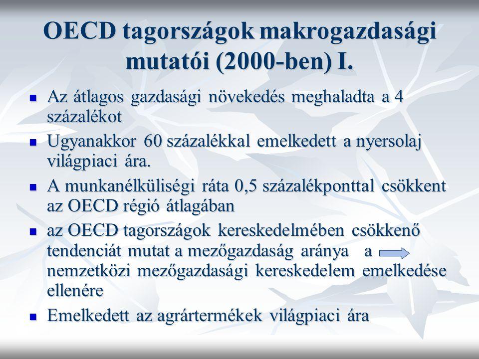 OECD tagországok makrogazdasági mutatói (2000-ben) I.