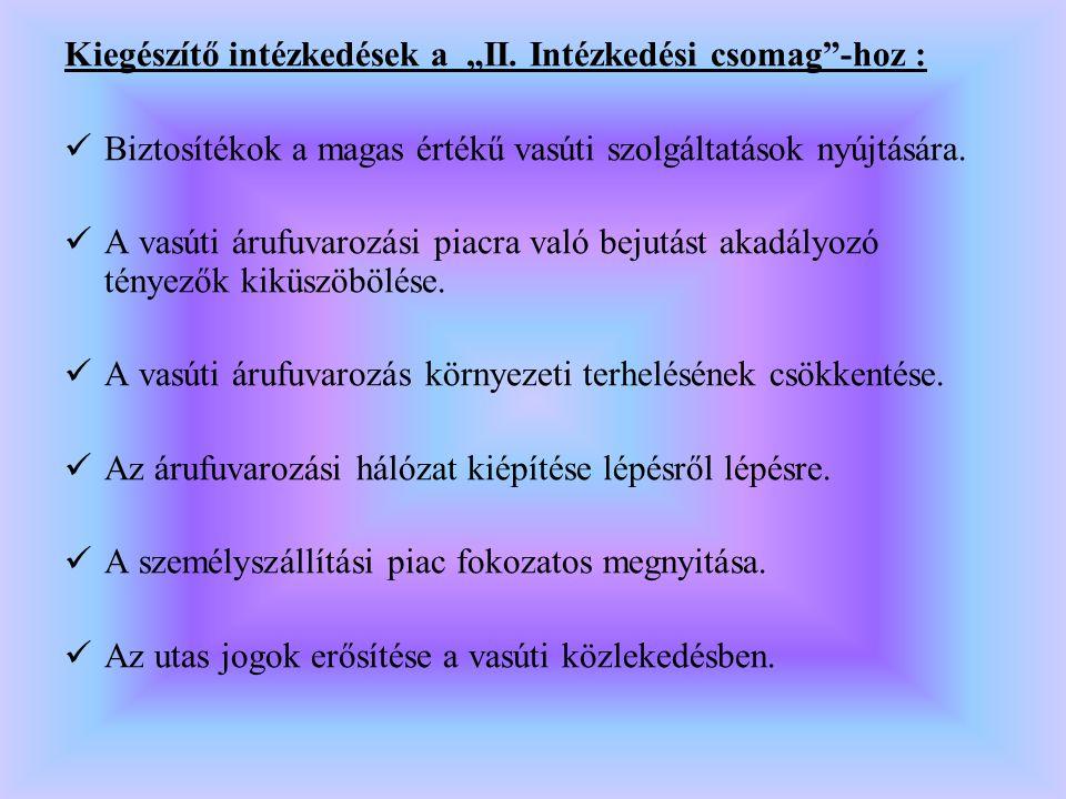 """Kiegészítő intézkedések a """"II. Intézkedési csomag -hoz :"""