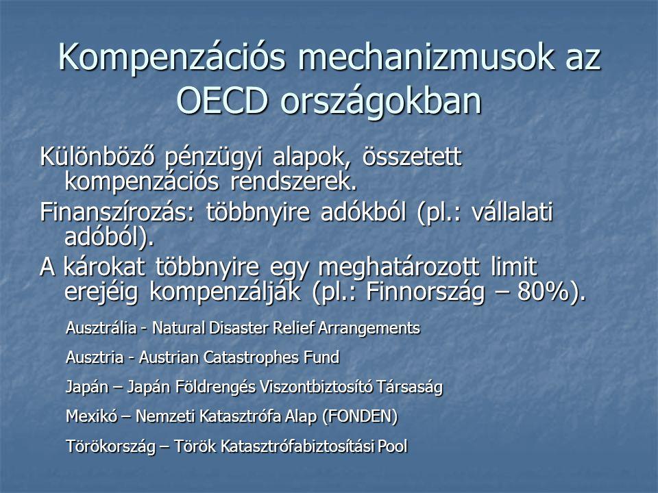Kompenzációs mechanizmusok az OECD országokban