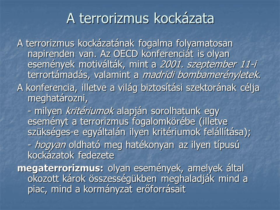 A terrorizmus kockázata