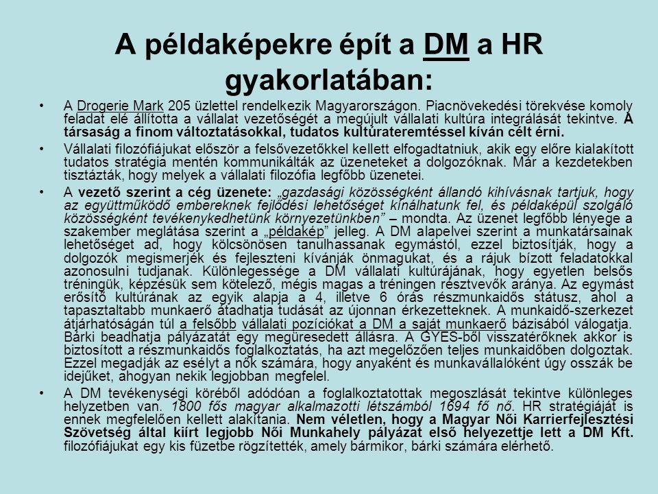 A példaképekre épít a DM a HR gyakorlatában: