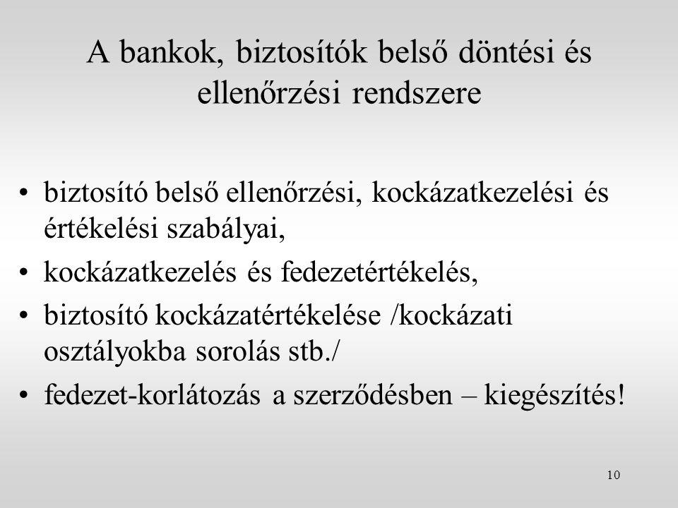 A bankok, biztosítók belső döntési és ellenőrzési rendszere