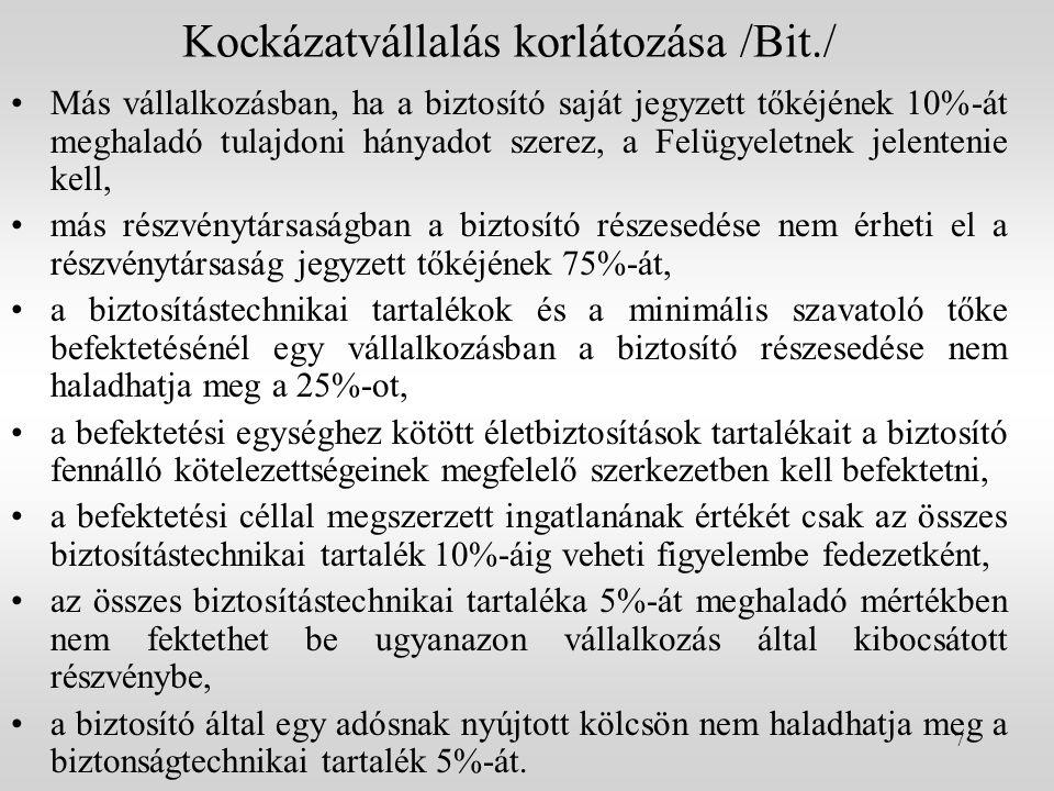 Kockázatvállalás korlátozása /Bit./
