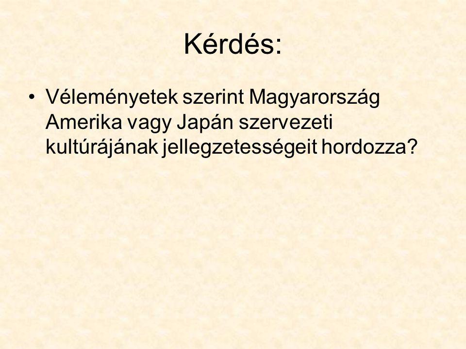 Kérdés: Véleményetek szerint Magyarország Amerika vagy Japán szervezeti kultúrájának jellegzetességeit hordozza