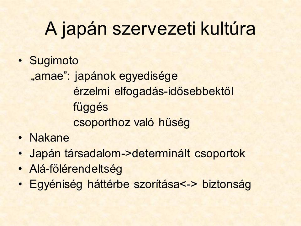 A japán szervezeti kultúra