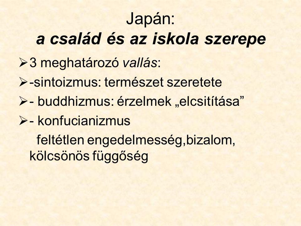Japán: a család és az iskola szerepe