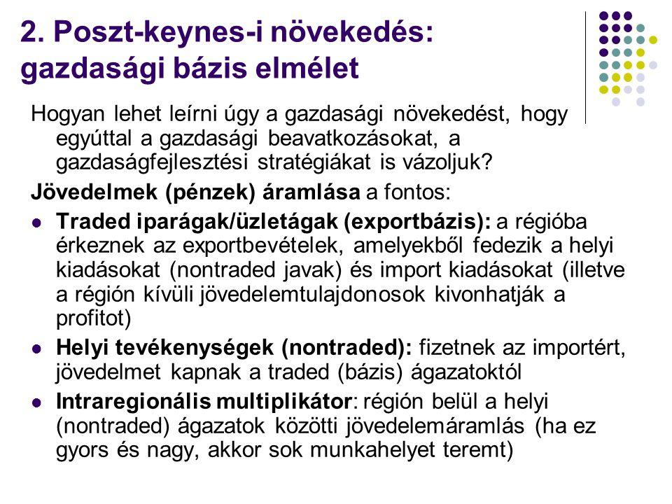 2. Poszt-keynes-i növekedés: gazdasági bázis elmélet