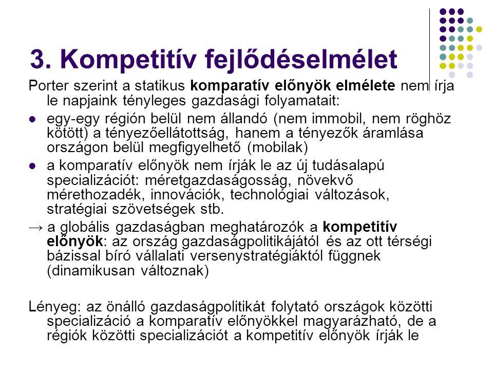 3. Kompetitív fejlődéselmélet