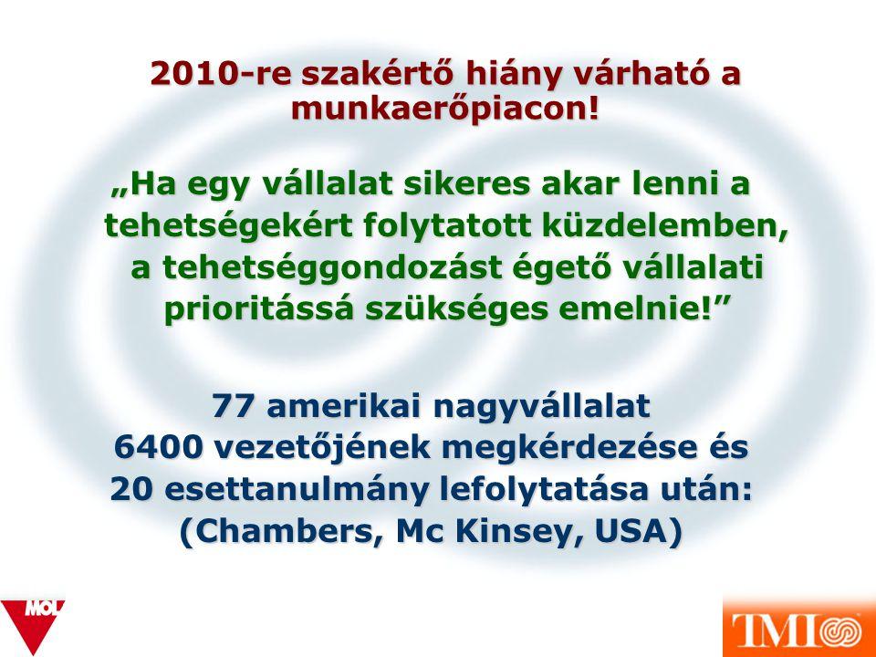 2010-re szakértő hiány várható a munkaerőpiacon!