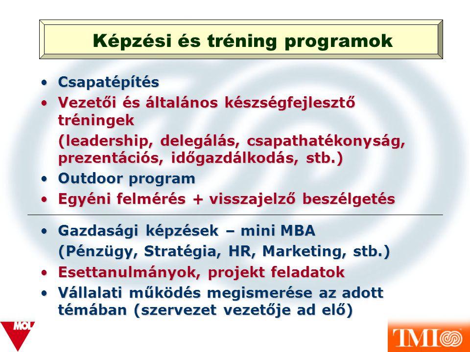 Képzési és tréning programok