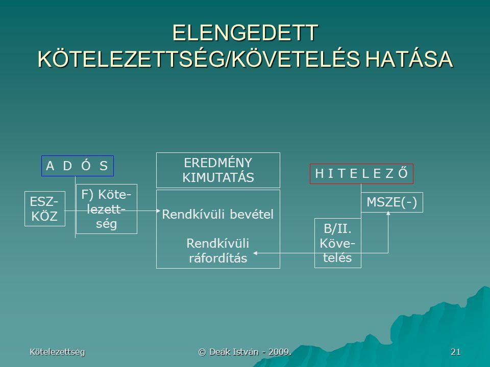ELENGEDETT KÖTELEZETTSÉG/KÖVETELÉS HATÁSA