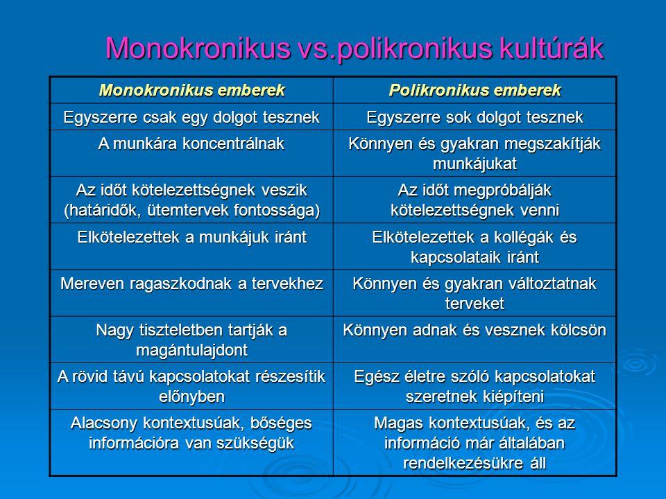 Monokronikus vs.polikronikus kultúrák
