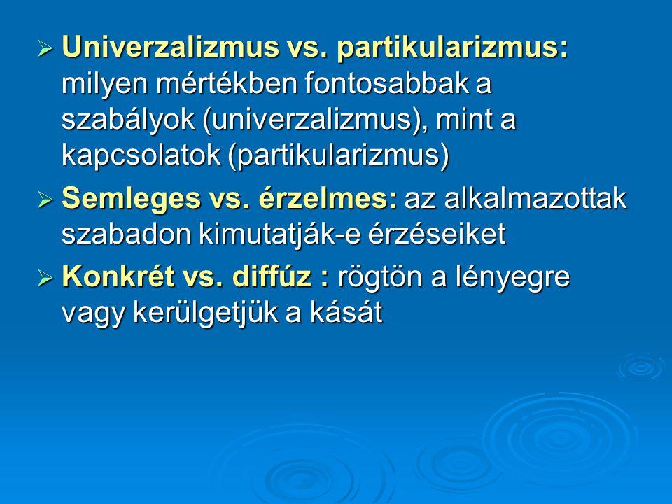Univerzalizmus vs. partikularizmus: milyen mértékben fontosabbak a szabályok (univerzalizmus), mint a kapcsolatok (partikularizmus)