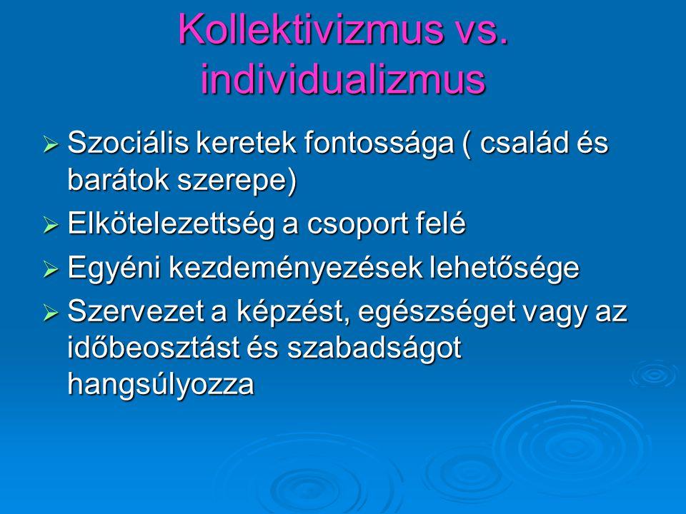 Kollektivizmus vs. individualizmus