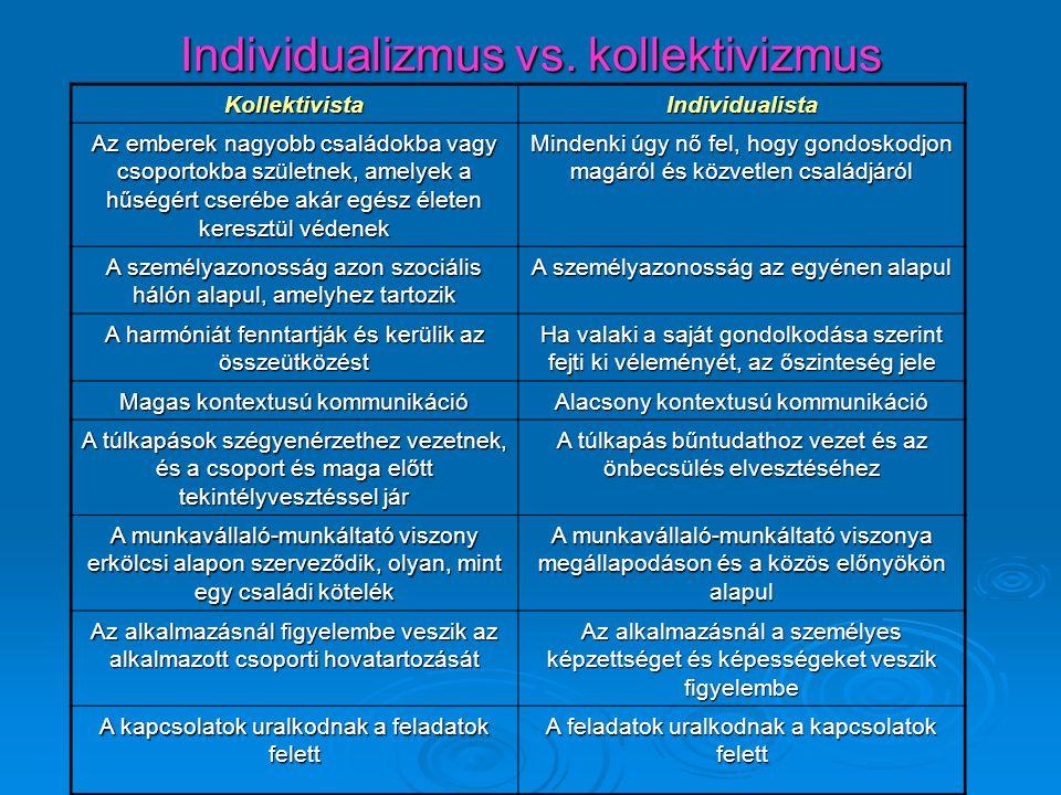 Individualizmus vs. kollektivizmus