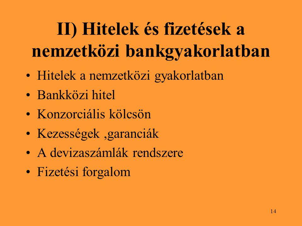 II) Hitelek és fizetések a nemzetközi bankgyakorlatban