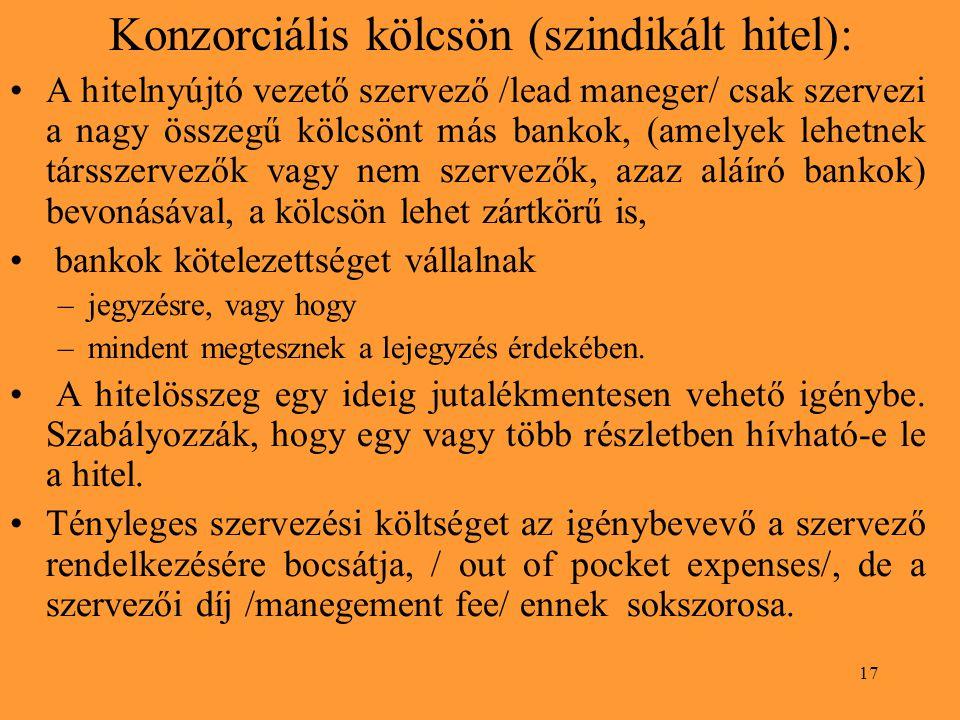 Konzorciális kölcsön (szindikált hitel):