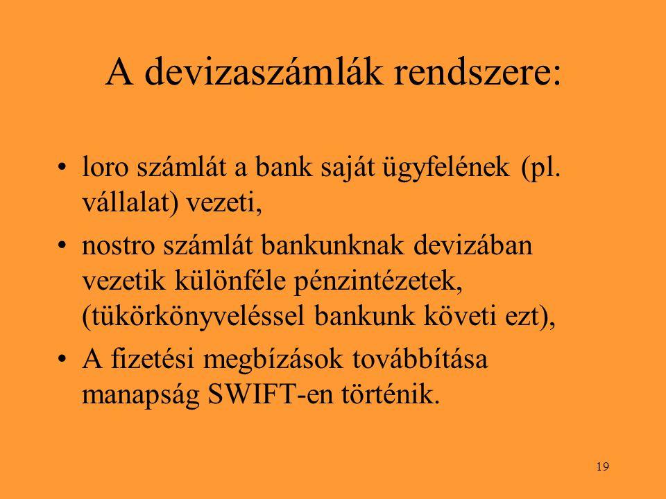 A devizaszámlák rendszere: