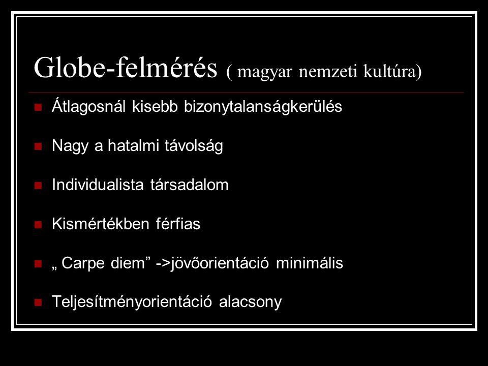 Globe-felmérés ( magyar nemzeti kultúra)