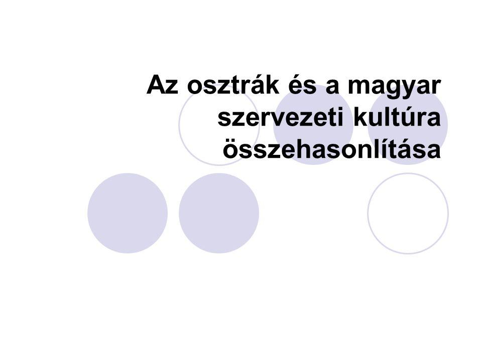 Az osztrák és a magyar szervezeti kultúra összehasonlítása