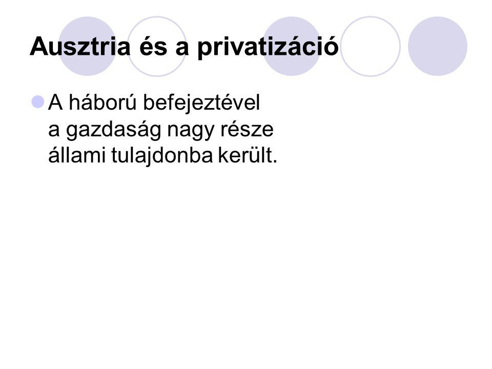 Ausztria és a privatizáció