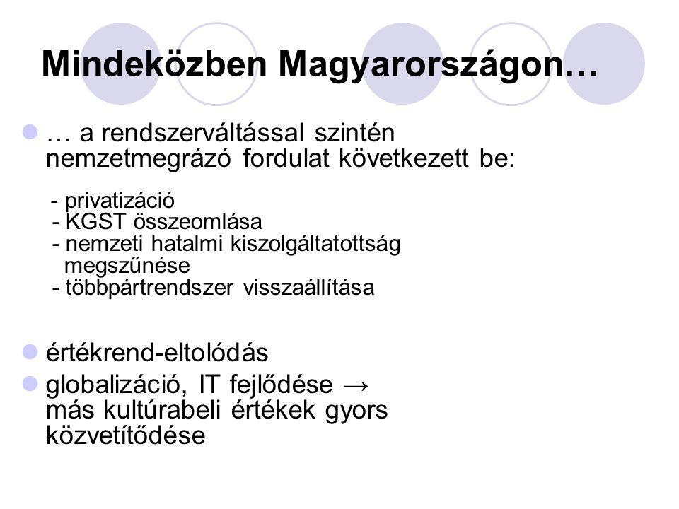 Mindeközben Magyarországon…