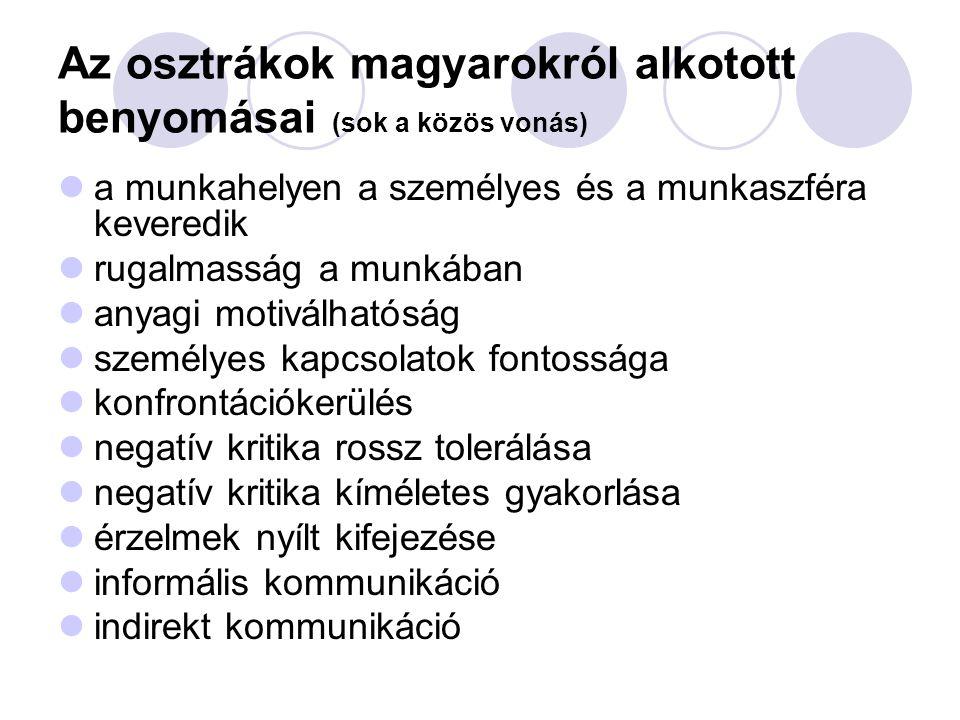 Az osztrákok magyarokról alkotott benyomásai (sok a közös vonás)
