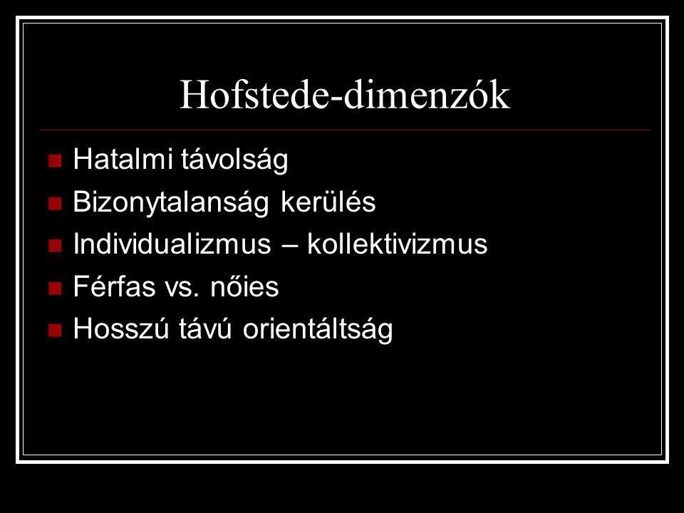 Hofstede-dimenzók Hatalmi távolság Bizonytalanság kerülés