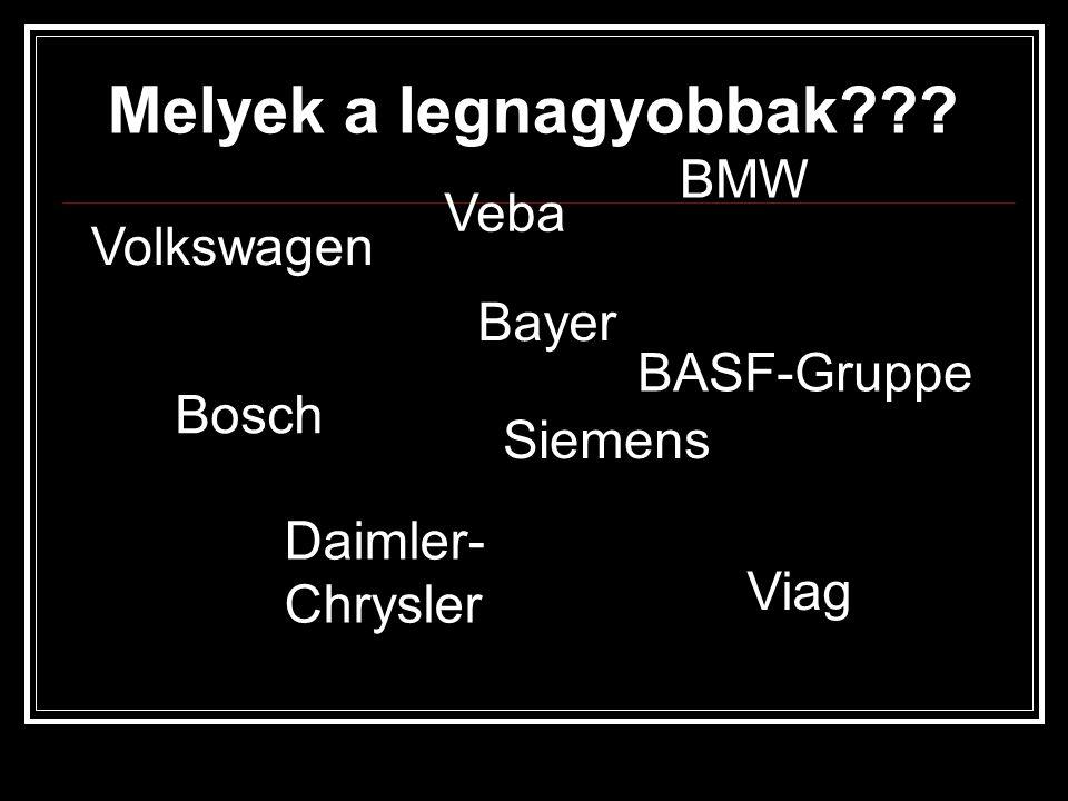 Melyek a legnagyobbak BMW Veba Volkswagen Bayer BASF-Gruppe Bosch