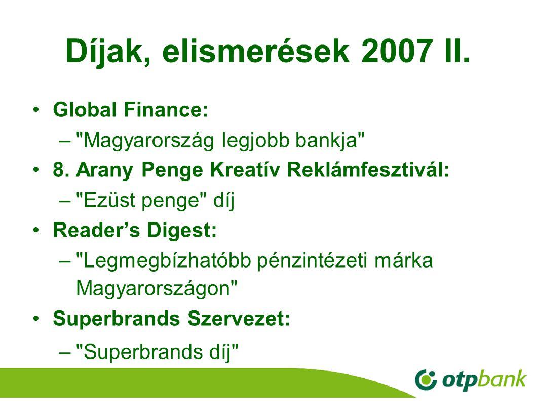 Díjak, elismerések 2007 II. Global Finance: