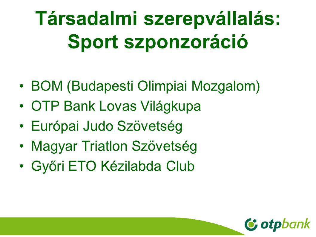 Társadalmi szerepvállalás: Sport szponzoráció