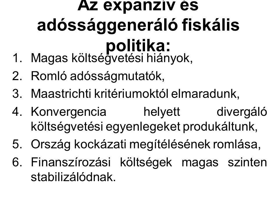 Az expanzív és adóssággeneráló fiskális politika: