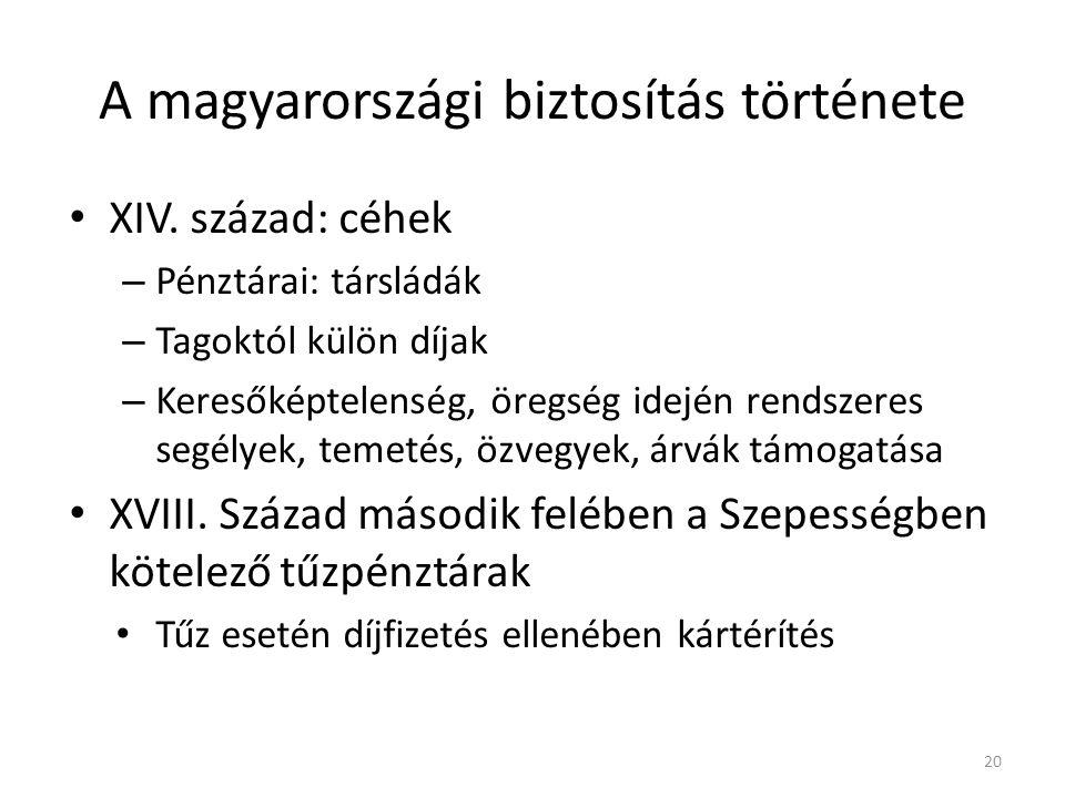 A magyarországi biztosítás története