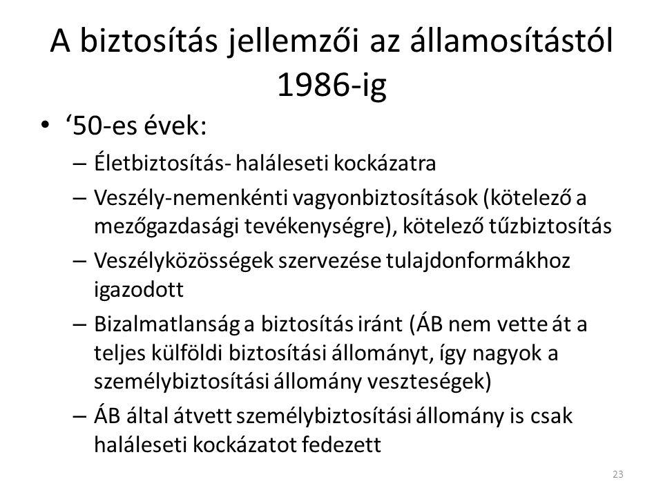 A biztosítás jellemzői az államosítástól 1986-ig