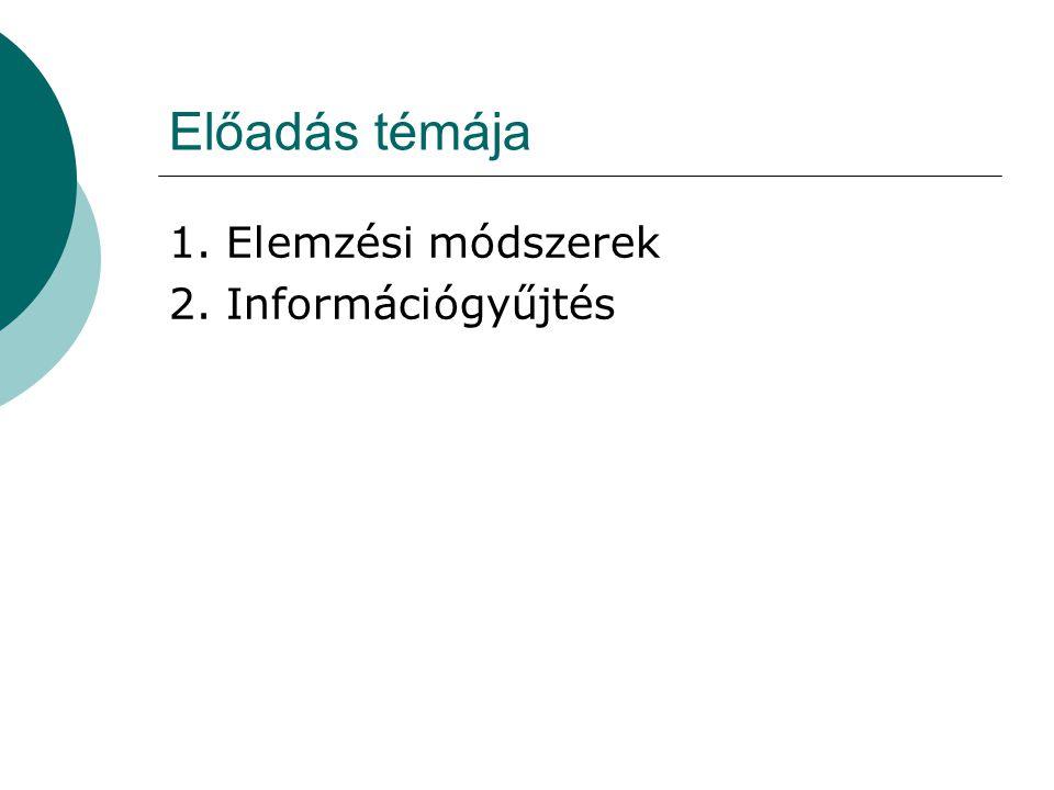 Előadás témája 1. Elemzési módszerek 2. Információgyűjtés
