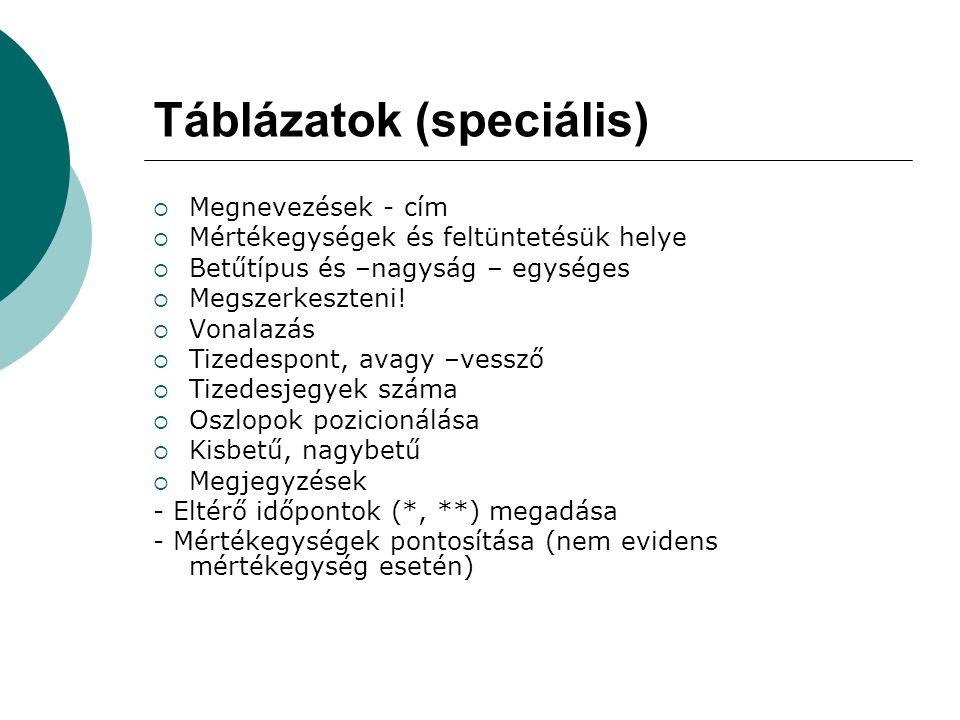 Táblázatok (speciális)