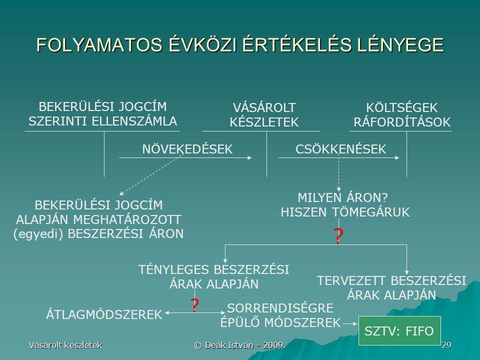 FOLYAMATOS ÉVKÖZI ÉRTÉKELÉS LÉNYEGE