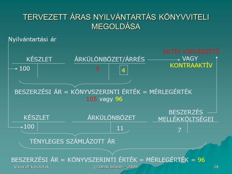 TERVEZETT ÁRAS NYILVÁNTARTÁS KÖNYVVITELI MEGOLDÁSA