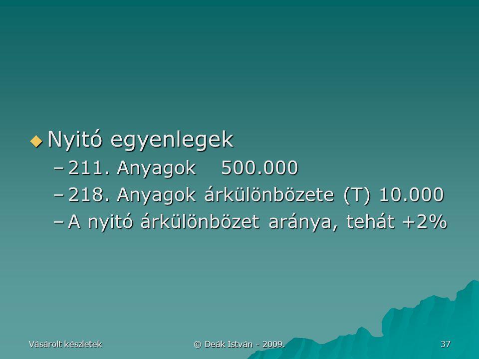 Nyitó egyenlegek 211. Anyagok 500.000