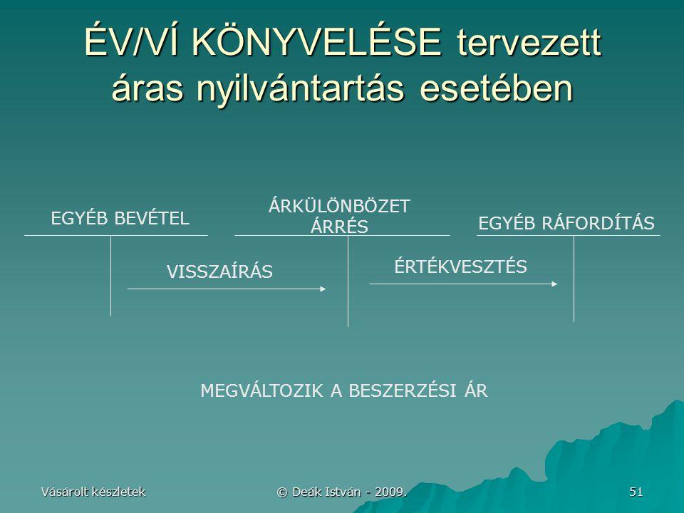 ÉV/VÍ KÖNYVELÉSE tervezett áras nyilvántartás esetében