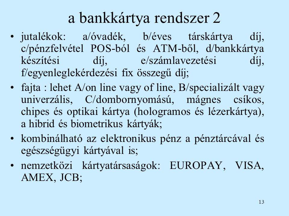a bankkártya rendszer 2